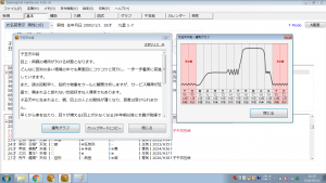 算命学命式ソフト|算命学基本命式