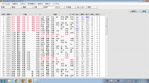 算命学命式ソフト|算命図式A画面