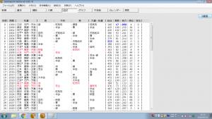 算命学命式ソフト|算命図式B画面
