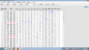算命学命式ソフト|算命図式C画面