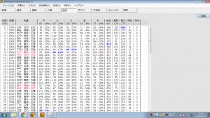 算命学命式ソフト|算命図式D画面