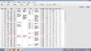 算命学命式ソフト|算命図式E画面